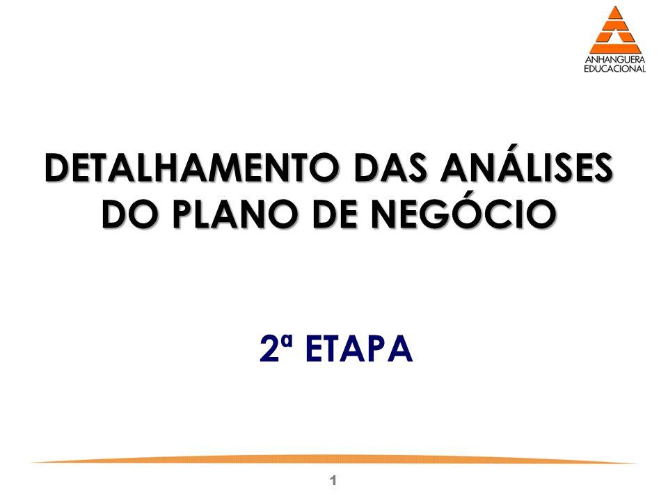 1 2ª ETAPA DETALHAMENTO DAS ANÁLISES DO PLANO DE NEGÓCIO