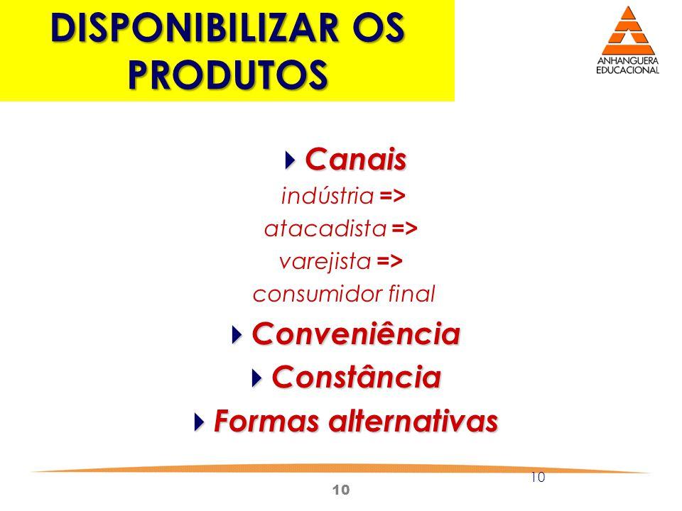 10 DISPONIBILIZAR OS PRODUTOS Canais Canais indústria => atacadista => varejista => consumidor final Conveniência Conveniência Constância Constância F