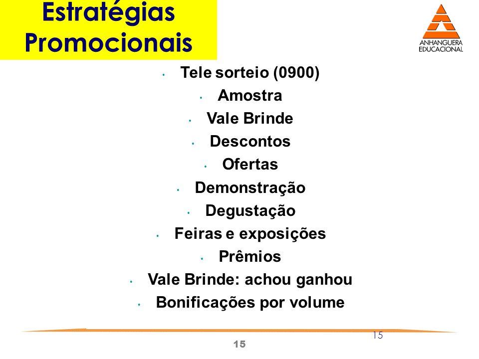 15 Estratégias Promocionais Tele sorteio (0900) Amostra Vale Brinde Descontos Ofertas Demonstração Degustação Feiras e exposições Prêmios Vale Brinde: