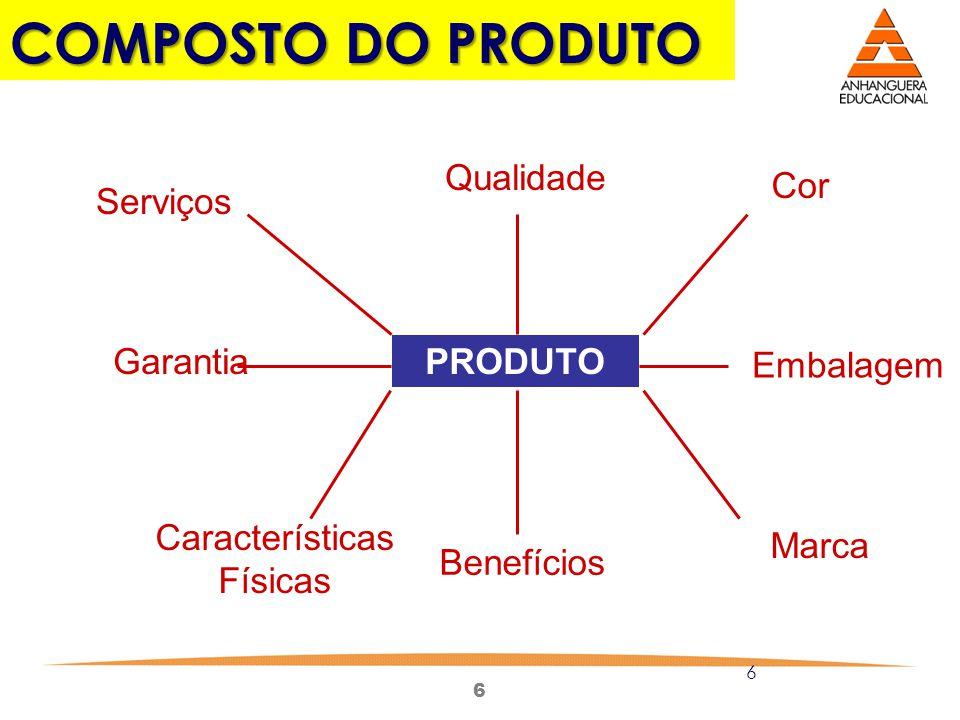 6 6 COMPOSTO DO PRODUTO PRODUTO Cor Embalagem Marca Características Físicas Qualidade Garantia Serviços Benefícios