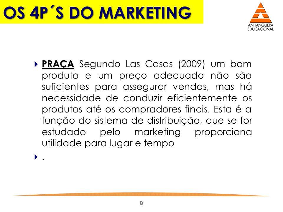 9 OS 4P´S DO MARKETING PRAÇA PRAÇA Segundo Las Casas (2009) um bom produto e um preço adequado não são suficientes para assegurar vendas, mas há neces