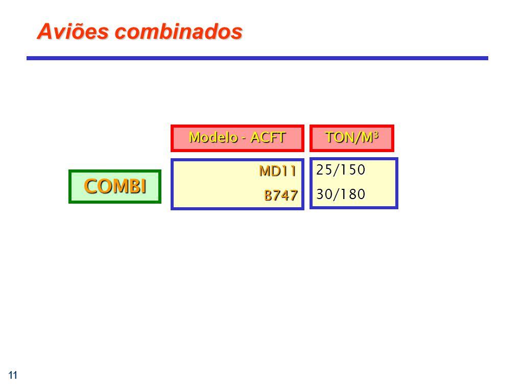 11 Aviões combinados MD11B747 25/15030/180 COMBI TON/M 3 Modelo - ACFT