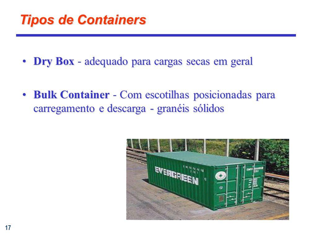17 Tipos de Containers Dry Boxadequado para cargas secas em geralDry Box - adequado para cargas secas em geral Bulk ContainerCom escotilhas posicionadas para carregamento e descarga - granéis sólidosBulk Container - Com escotilhas posicionadas para carregamento e descarga - granéis sólidos