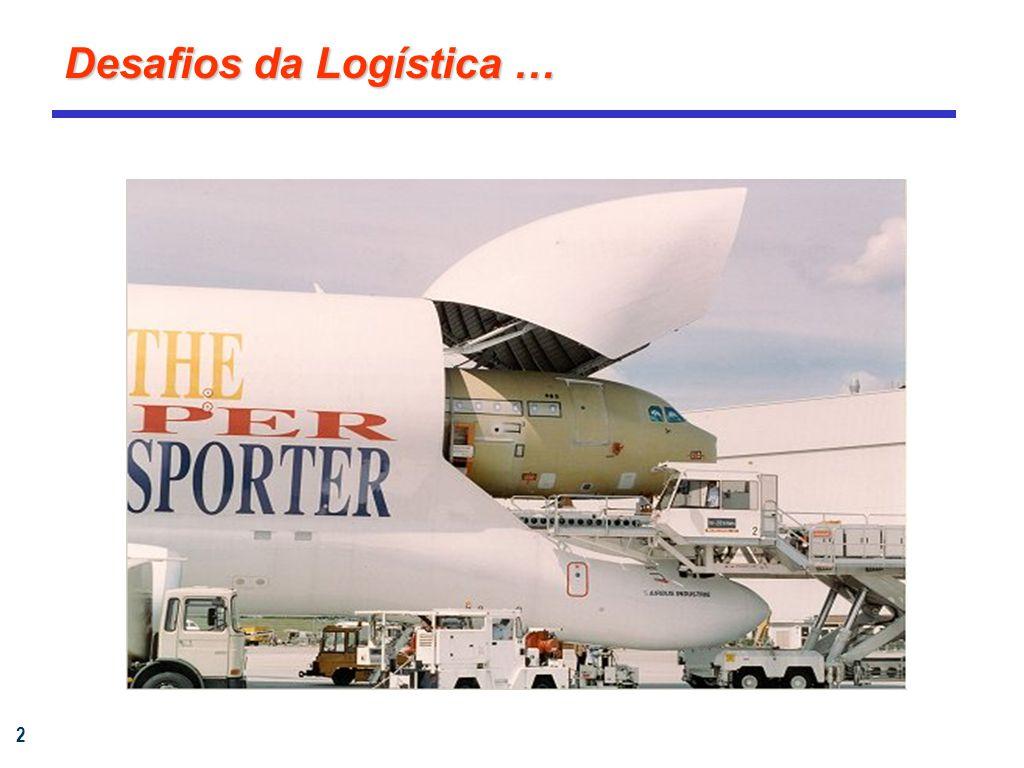 3 Principais aeroportos no mundo LAX MIA HKG NRT JFK FRA LHR ANC AMS CDG GRU MEM SEL TPE ORD SDF EWR ATL DAY IND DFW VCP Fonte:Air Cargo World Magazine – 2002 - VCP/GRU não fazem parte da lista