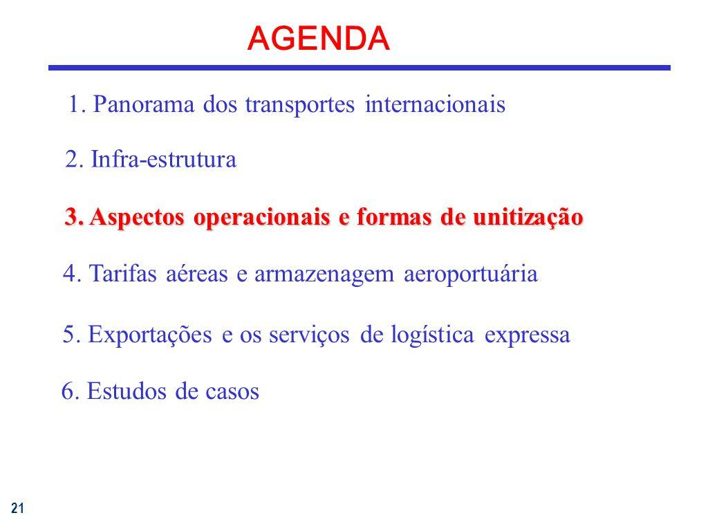 21 AGENDA 1.Panorama dos transportes internacionais 3.