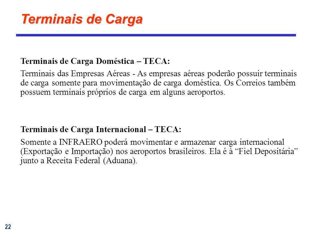 22 Terminais de Carga Terminais de Carga Doméstica – TECA: Terminais das Empresas Aéreas - As empresas aéreas poderão possuir terminais de carga somente para movimentação de carga doméstica.