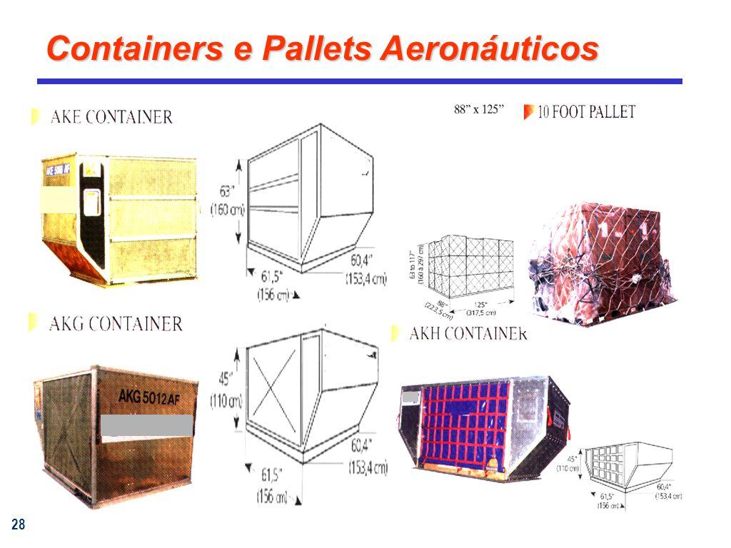 28 Containers e Pallets Aeronáuticos
