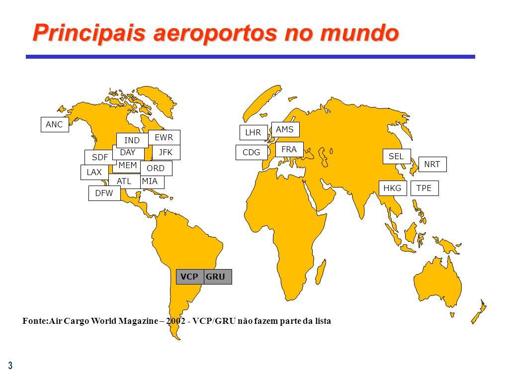4 Ranking dos aeroportos de carga - 2006 Fonte: Airport Council International