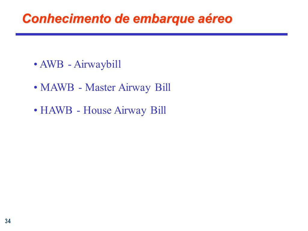 34 Conhecimento de embarque aéreo AWB - Airwaybill MAWB - Master Airway Bill HAWB - House Airway Bill