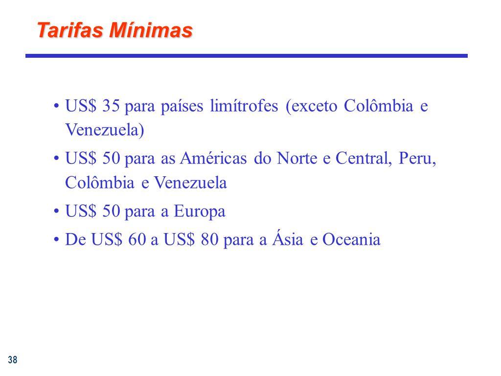 38 Tarifas Mínimas US$ 35 para países limítrofes (exceto Colômbia e Venezuela) US$ 50 para as Américas do Norte e Central, Peru, Colômbia e Venezuela US$ 50 para a Europa De US$ 60 a US$ 80 para a Ásia e Oceania