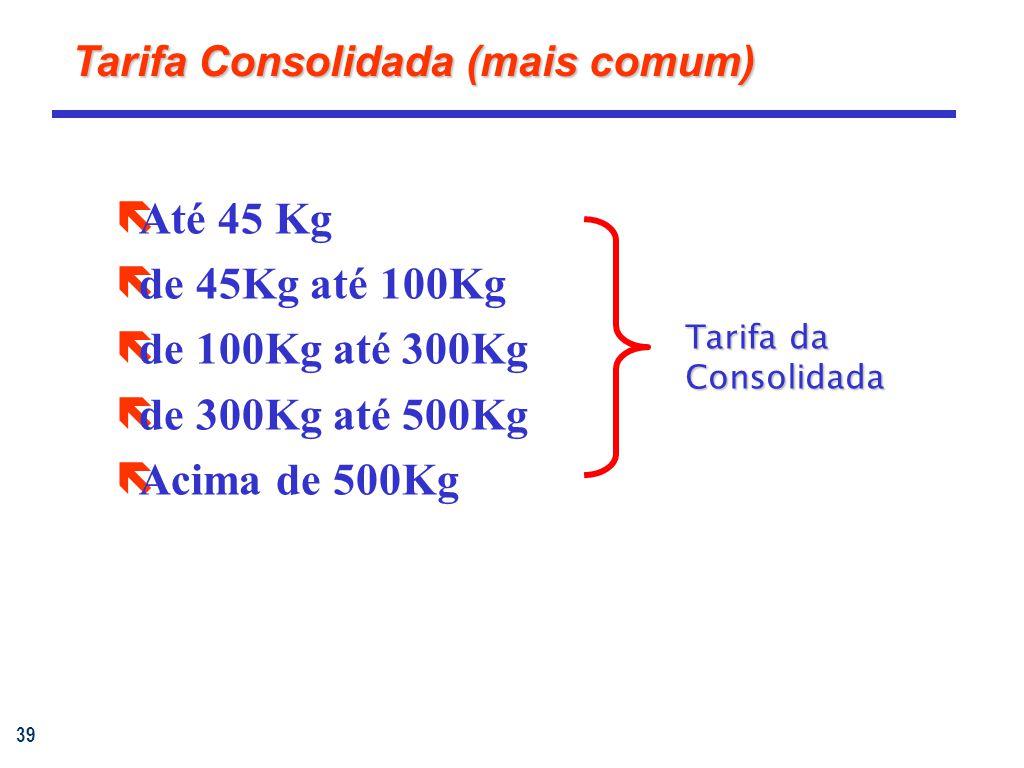 39 Tarifa Consolidada (mais comum) ëAté 45 Kg ëde 45Kg até 100Kg ëde 100Kg até 300Kg ëde 300Kg até 500Kg Acima de 500Kg Tarifa da Consolidada