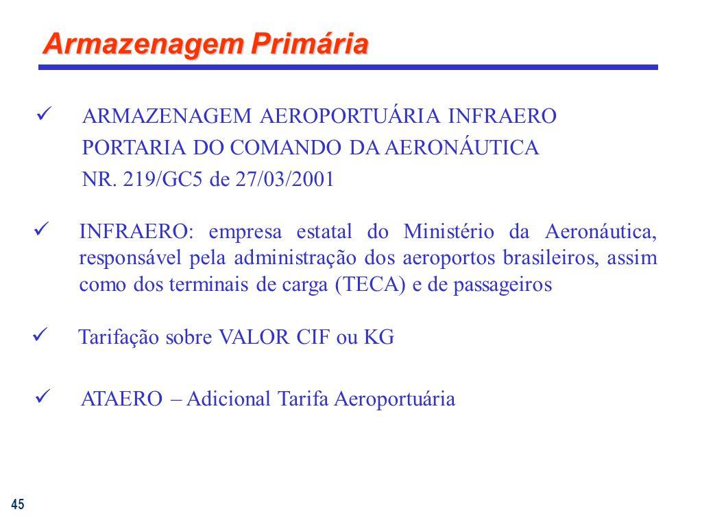 45 Tarifação sobre VALOR CIF ou KG ARMAZENAGEM AEROPORTUÁRIA INFRAERO PORTARIA DO COMANDO DA AERONÁUTICA NR.