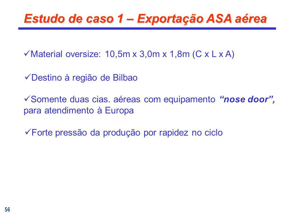 56 Estudo de caso 1 – Exportação ASA aérea Material oversize: 10,5m x 3,0m x 1,8m (C x L x A) Somente duas cias.