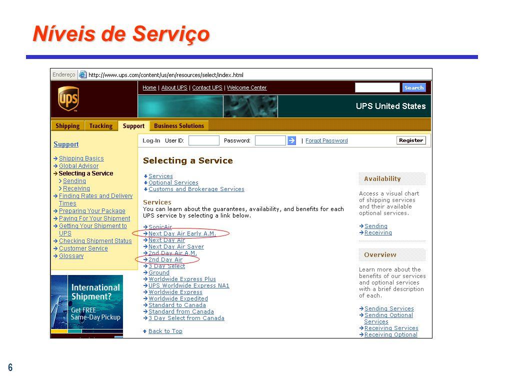 6 Níveis de Serviço