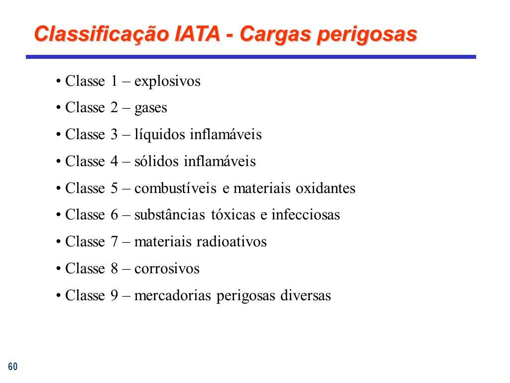 60 Classificação IATA - Cargas perigosas Classe 1 – explosivos Classe 2 – gases Classe 3 – líquidos inflamáveis Classe 4 – sólidos inflamáveis Classe 5 – combustíveis e materiais oxidantes Classe 6 – substâncias tóxicas e infecciosas Classe 7 – materiais radioativos Classe 8 – corrosivos Classe 9 – mercadorias perigosas diversas