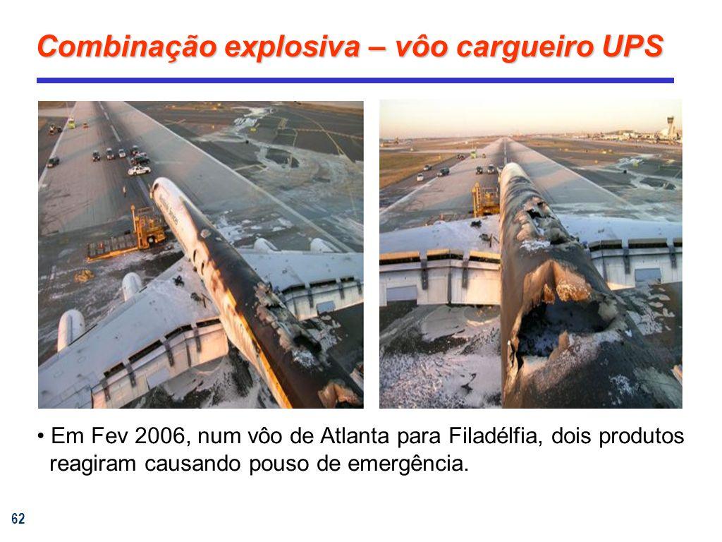 62 Combinação explosiva – vôo cargueiro UPS Em Fev 2006, num vôo de Atlanta para Filadélfia, dois produtos reagiram causando pouso de emergência.