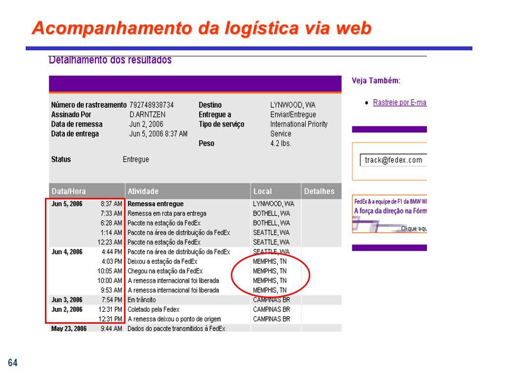64 Acompanhamento da logística via web