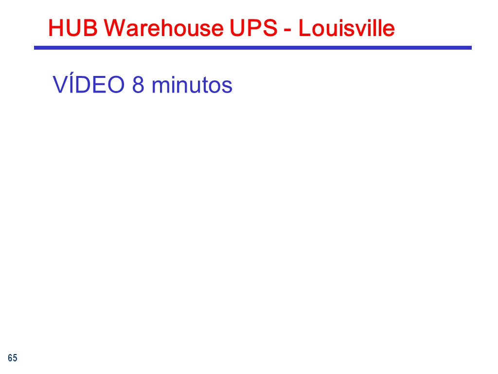 65 HUB Warehouse UPS - Louisville VÍDEO 8 minutos