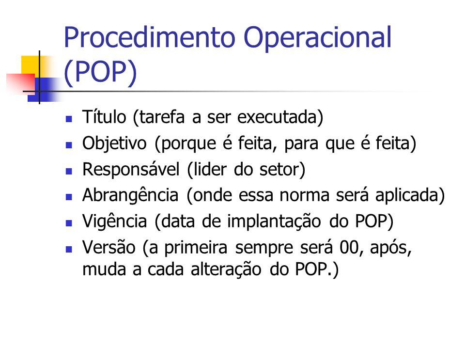 Procedimento Operacional (POP) Título (tarefa a ser executada) Objetivo (porque é feita, para que é feita) Responsável (lider do setor) Abrangência (o