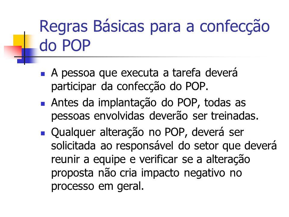 Regras Básicas para a confecção do POP A pessoa que executa a tarefa deverá participar da confecção do POP. Antes da implantação do POP, todas as pess