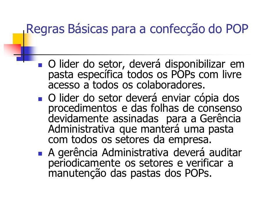 Regras Básicas para a confecção do POP O lider do setor, deverá disponibilizar em pasta específica todos os POPs com livre acesso a todos os colaborad