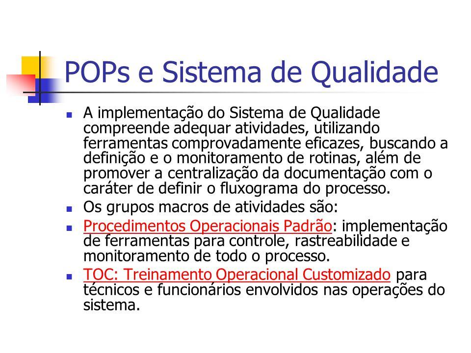POPs e Sistema de Qualidade A implementação do Sistema de Qualidade compreende adequar atividades, utilizando ferramentas comprovadamente eficazes, bu