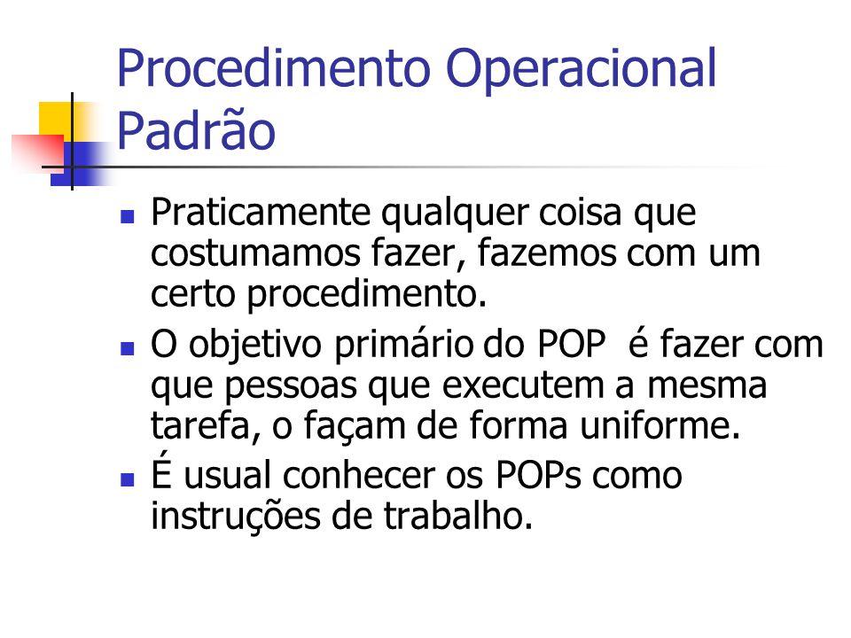 Procedimento Operacional Padrão O procedimento busca fazer com que um processo possa ser realizado sempre de uma mesma forma.