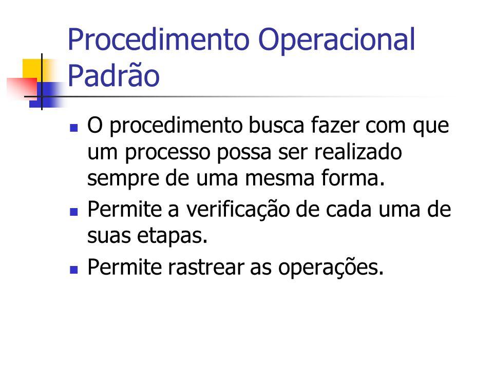 Procedimento Operacional Padrão O procedimento busca fazer com que um processo possa ser realizado sempre de uma mesma forma. Permite a verificação de