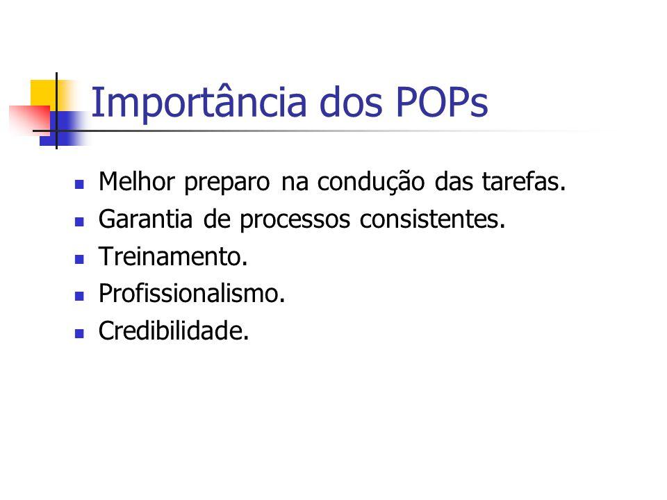Importância dos POPs Melhor preparo na condução das tarefas. Garantia de processos consistentes. Treinamento. Profissionalismo. Credibilidade.