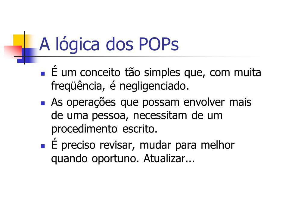 A lógica dos POPs A elaboração de um POP fundamenta-se basicamente em fazer o mapeamento de um processo específico, contemplando todos os passos para a realização deste.