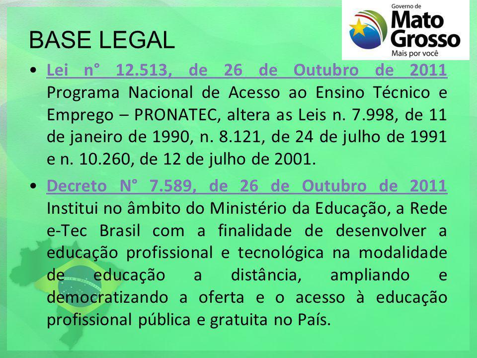 BASE LEGAL Lei n° 12.513, de 26 de Outubro de 2011 Programa Nacional de Acesso ao Ensino Técnico e Emprego – PRONATEC, altera as Leis n. 7.998, de 11