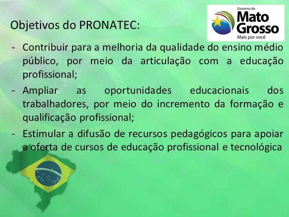 Objetivos do PRONATEC: -Contribuir para a melhoria da qualidade do ensino médio público, por meio da articulação com a educação profissional; -Ampliar