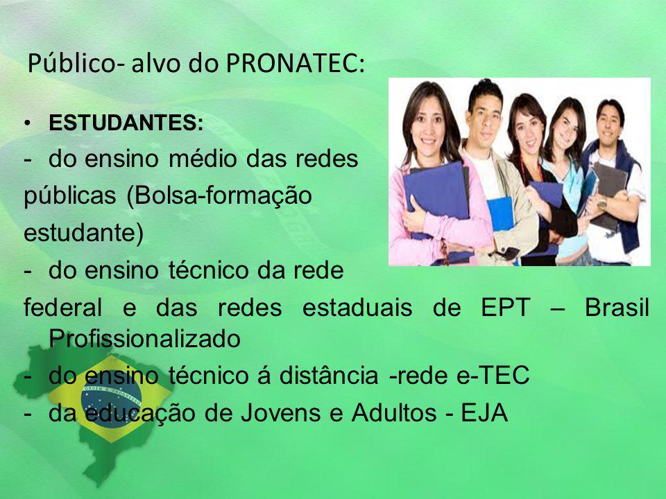 Público- alvo do PRONATEC: ESTUDANTES: -do ensino médio das redes públicas (Bolsa-formação estudante) -do ensino técnico da rede federal e das redes e
