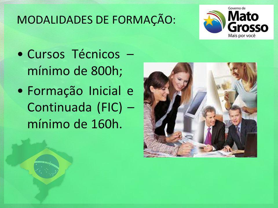 MODALIDADES DE FORMAÇÃO: Cursos Técnicos – mínimo de 800h; Formação Inicial e Continuada (FIC) – mínimo de 160h.