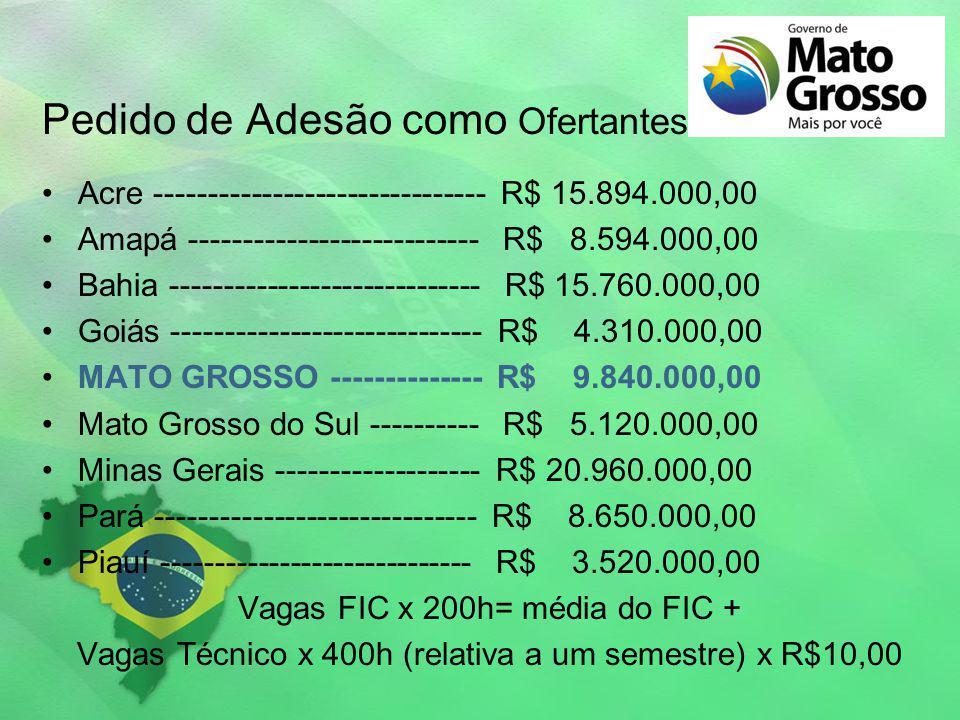 Pedido de Adesão como Ofertantes : Acre ------------------------------- R$ 15.894.000,00 Amapá --------------------------- R$ 8.594.000,00 Bahia -----
