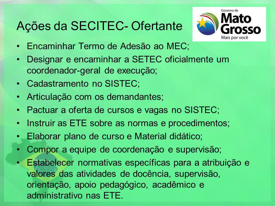 Ações da SECITEC- Ofertante Encaminhar Termo de Adesão ao MEC; Designar e encaminhar a SETEC oficialmente um coordenador-geral de execução; Cadastrame