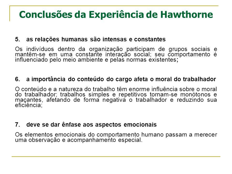 Conclusões da Experiência de Hawthorne 5.as relações humanas são intensas e constantes Os indivíduos dentro da organização participam de grupos sociai