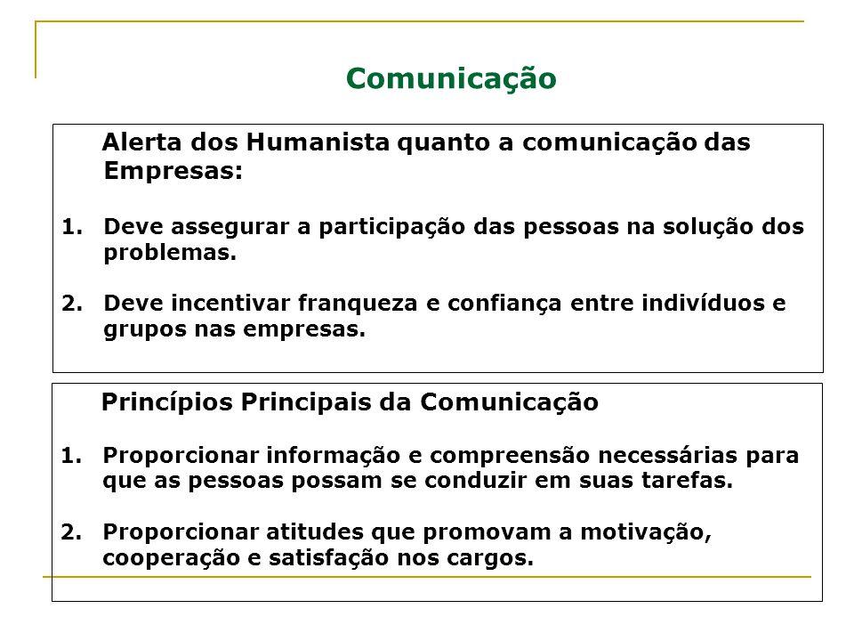 Alerta dos Humanista quanto a comunicação das Empresas: 1.Deve assegurar a participação das pessoas na solução dos problemas. 2.Deve incentivar franqu
