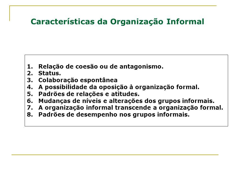Características da Organização Informal 1.Relação de coesão ou de antagonismo. 2.Status. 3.Colaboração espontânea 4.A possibilidade da oposição à orga