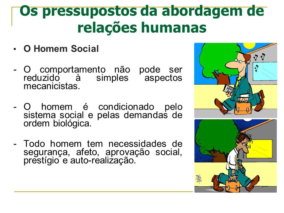 Os pressupostos da abordagem de relações humanas O Homem Social -O comportamento não pode ser reduzido à simples aspectos mecanicistas. -O homem é con
