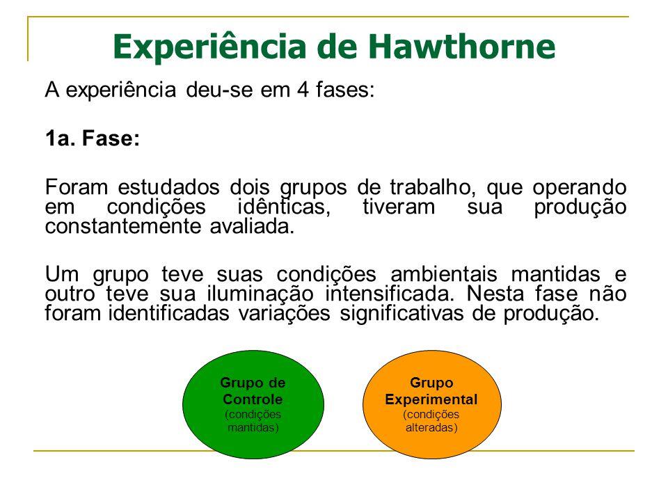 Experiência de Hawthorne A experiência deu-se em 4 fases: 1a. Fase: Foram estudados dois grupos de trabalho, que operando em condições idênticas, tive