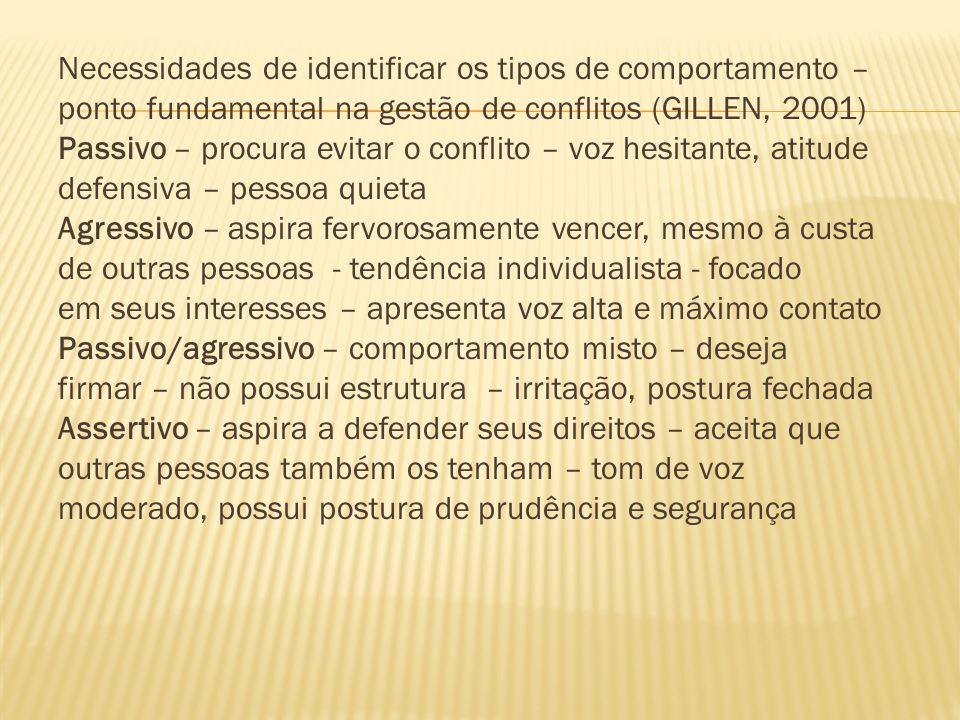 Necessidades de identificar os tipos de comportamento – ponto fundamental na gestão de conflitos (GILLEN, 2001) Passivo – procura evitar o conflito –