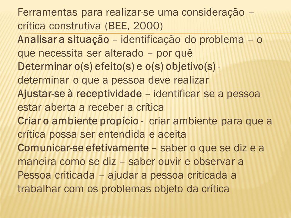 Ferramentas para realizar-se uma consideração – crítica construtiva (BEE, 2000) Analisar a situação – identificação do problema – o que necessita ser