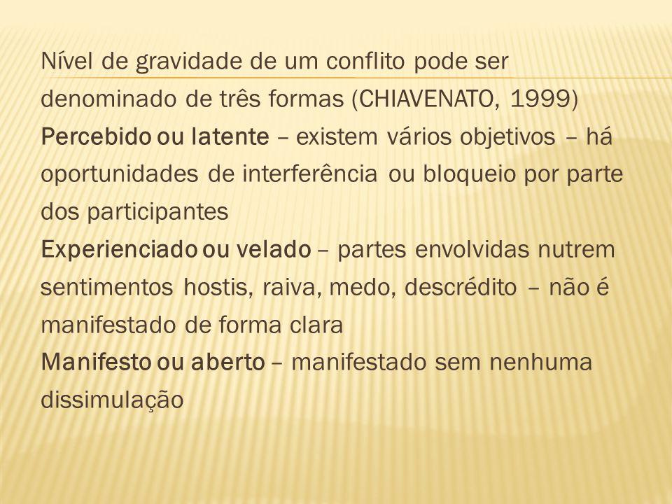 Nível de gravidade de um conflito pode ser denominado de três formas (CHIAVENATO, 1999) Percebido ou latente – existem vários objetivos – há oportunid