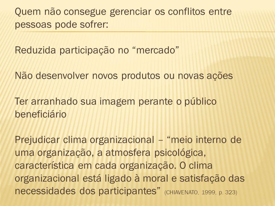 Quem não consegue gerenciar os conflitos entre pessoas pode sofrer: Reduzida participação no mercado Não desenvolver novos produtos ou novas ações Ter