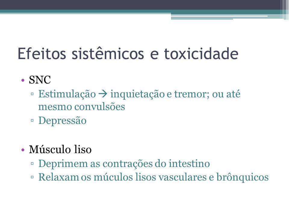 Efeitos sistêmicos e toxicidade SNC Estimulação inquietação e tremor; ou até mesmo convulsões Depressão Músculo liso Deprimem as contrações do intesti