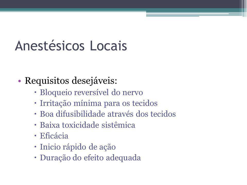 Anestésicos Locais Requisitos desejáveis: Bloqueio reversível do nervo Irritação mínima para os tecidos Boa difusibilidade através dos tecidos Baixa t