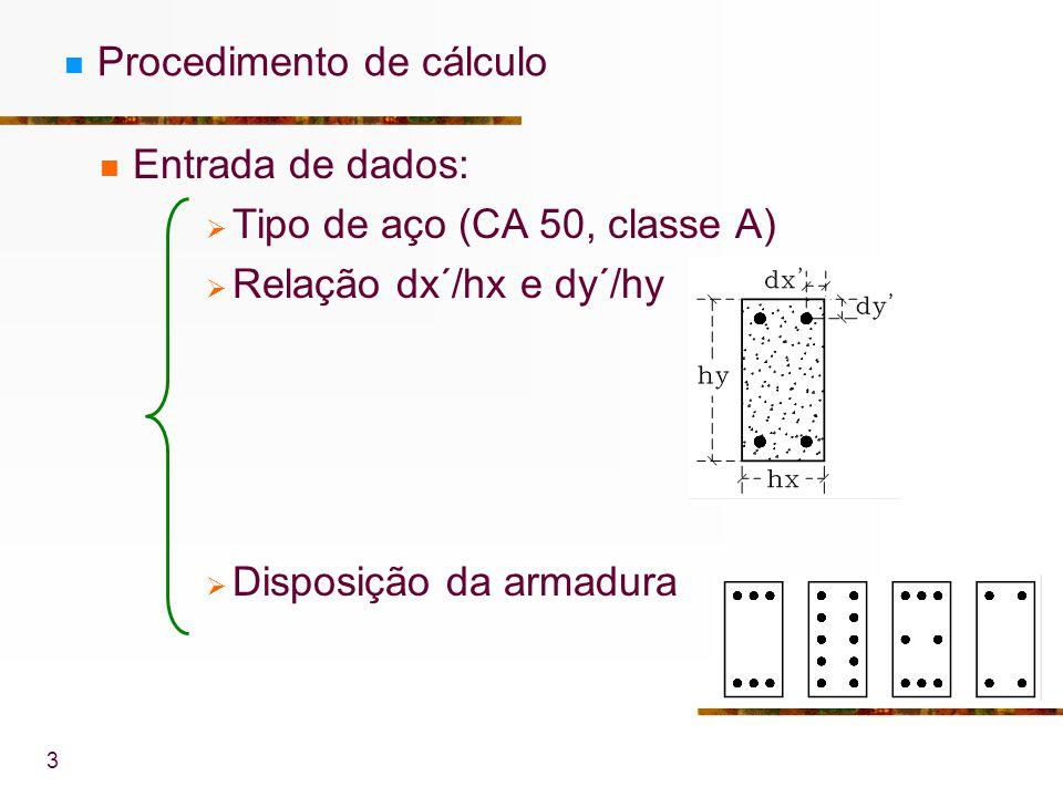 3 Procedimento de cálculo Entrada de dados: Tipo de aço (CA 50, classe A) Relação dx´/hx e dy´/hy Disposição da armadura