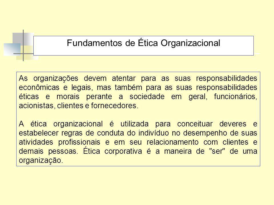 Fundamentos de Ética Organizacional As organizações devem atentar para as suas responsabilidades econômicas e legais, mas também para as suas responsa