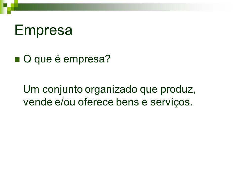 Empresa O que é empresa? Um conjunto organizado que produz, vende e/ou oferece bens e serviços.